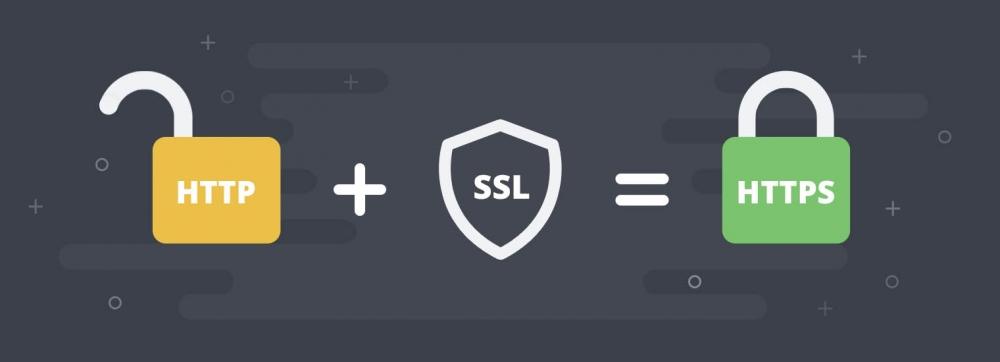 Hoe werkt SSL?